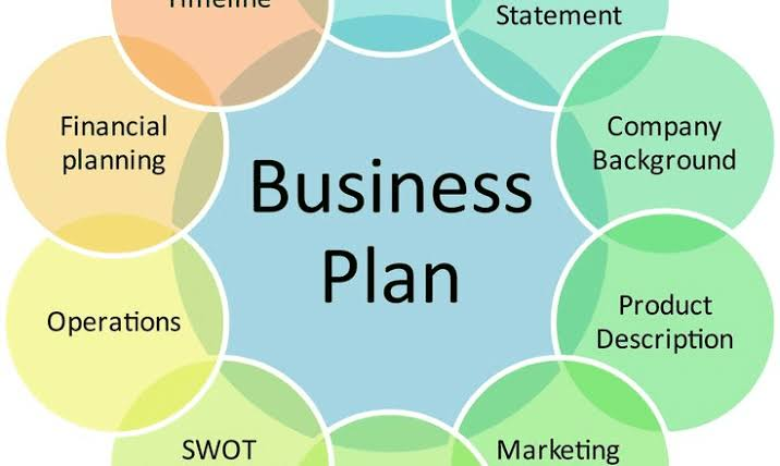 New company Plan